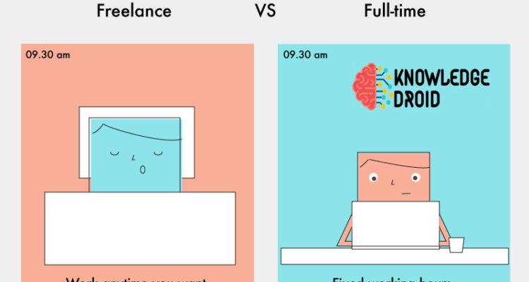 freelance vs part time